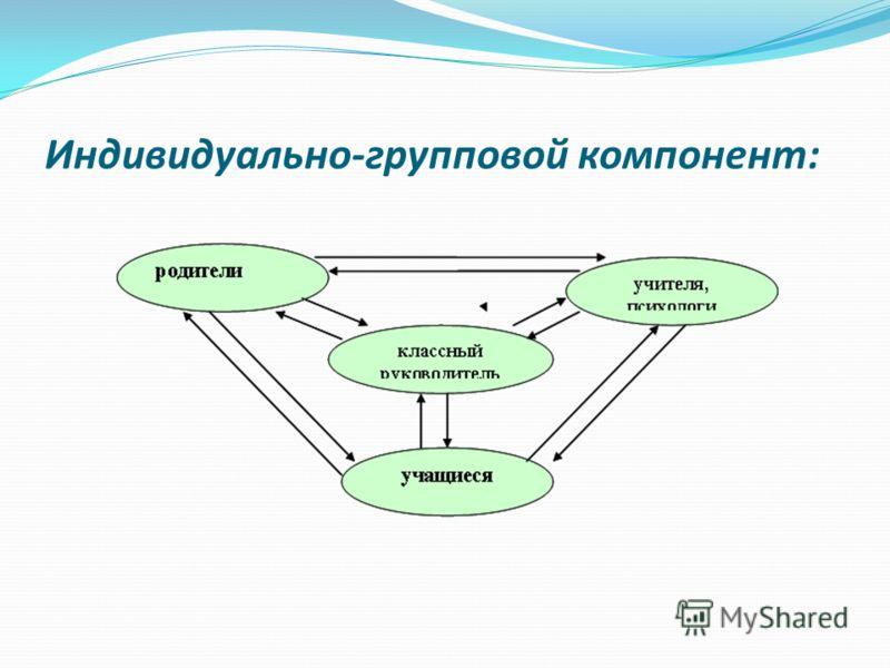 Индивидуально-групповой компонент: