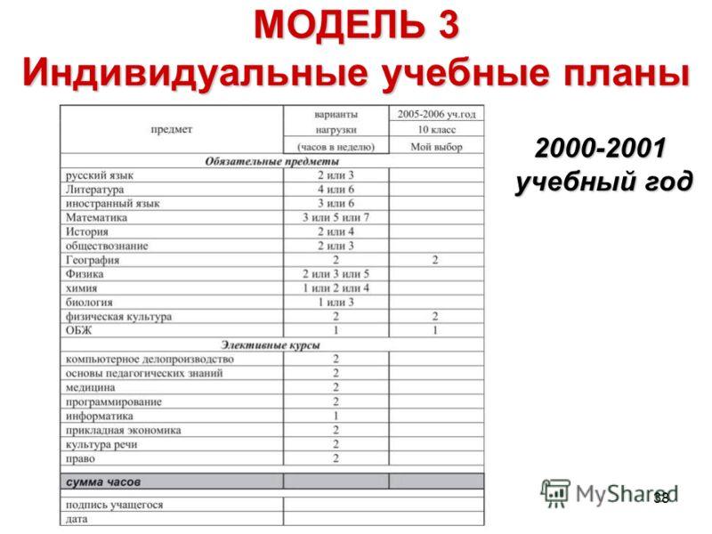 38 МОДЕЛЬ 3 Индивидуальные учебные планы 2000-2001 учебный год