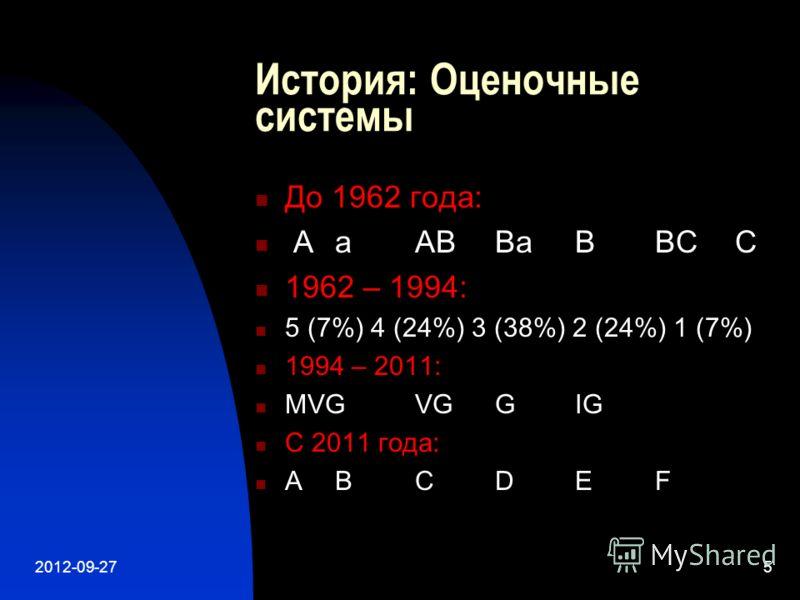 2012-09-275 История: Оценочные системы До 1962 года: AaABBaBBCC 1962 – 1994: 5 (7%) 4 (24%) 3 (38%) 2 (24%) 1 (7%) 1994 – 2011: MVGVGGIG С 2011 года: ABCDEF