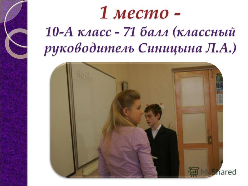 1 место - 10-А класс - 71 балл (классный руководитель Синицына Л.А.)
