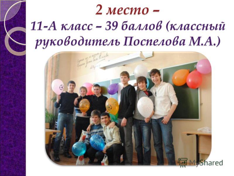 2 место – 11-А класс – 39 баллов (классный руководитель Поспелова М.А.)