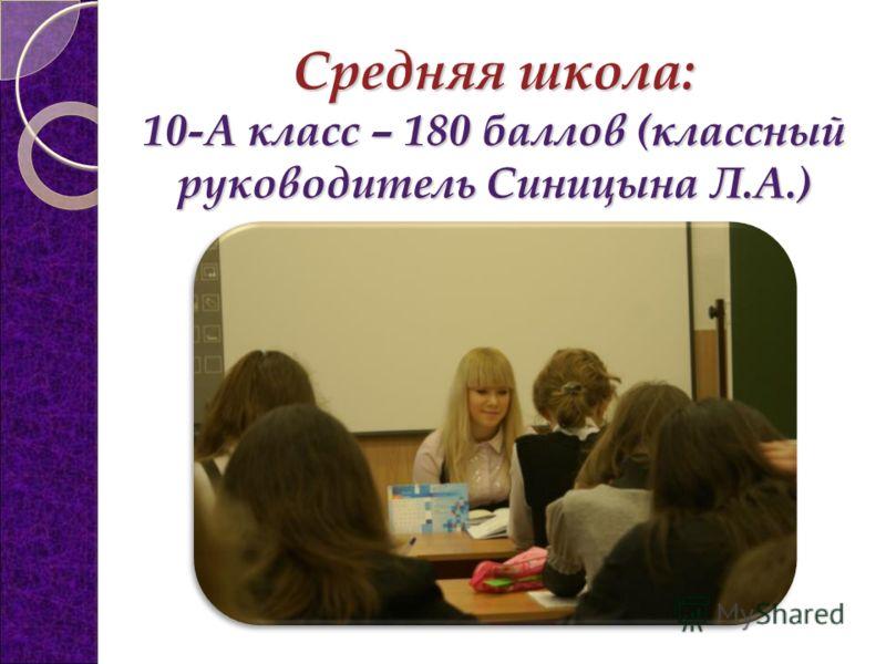 Средняя школа: 10-А класс – 180 баллов (классный руководитель Синицына Л.А.)