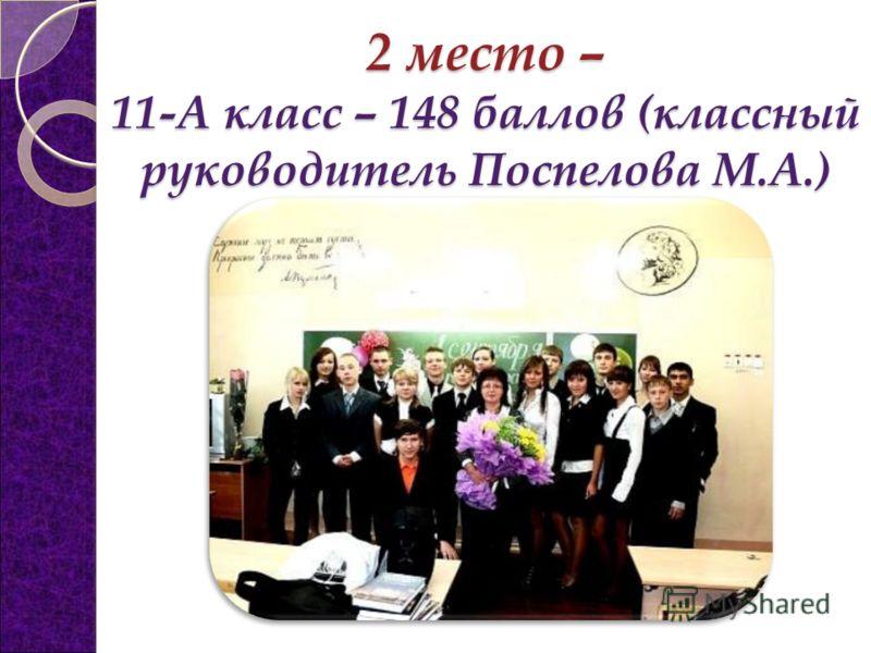 2 место – 11-А класс – 148 баллов (классный руководитель Поспелова М.А.)