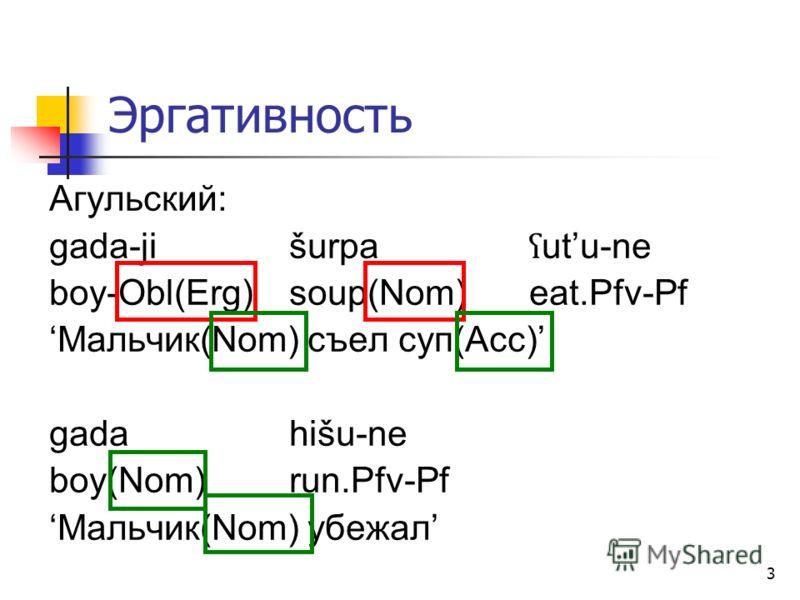 3 Эргативность Агульский: gada-jišurpa ʕ utu-ne boy-Obl(Erg)soup(Nom)eat.Pfv-Pf Мальчик(Nom) съел суп(Acc) gadahišu-ne boy(Nom)run.Pfv-Pf Мальчик(Nom) убежал