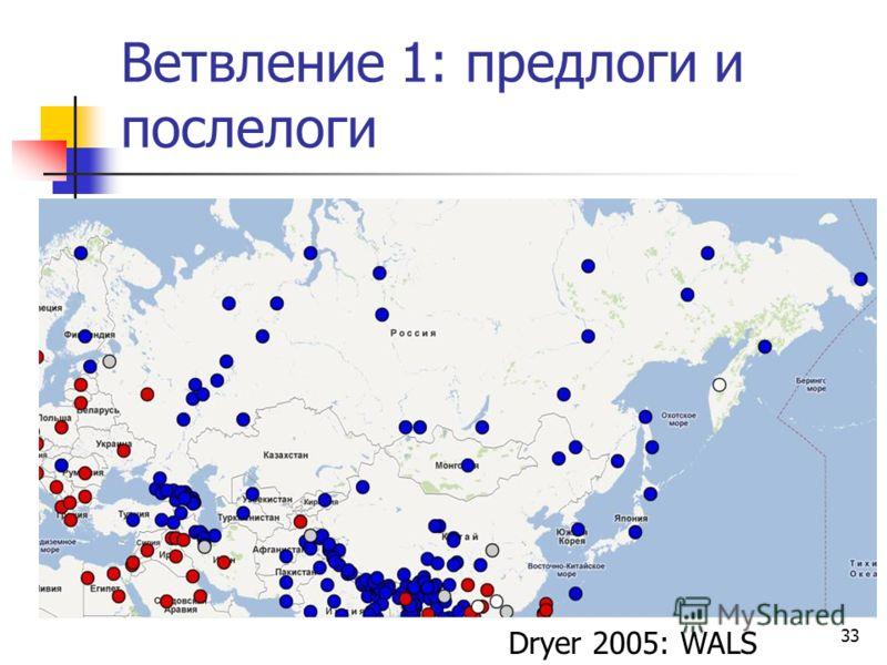 33 Ветвление 1: предлоги и послелоги Dryer 2005: WALS