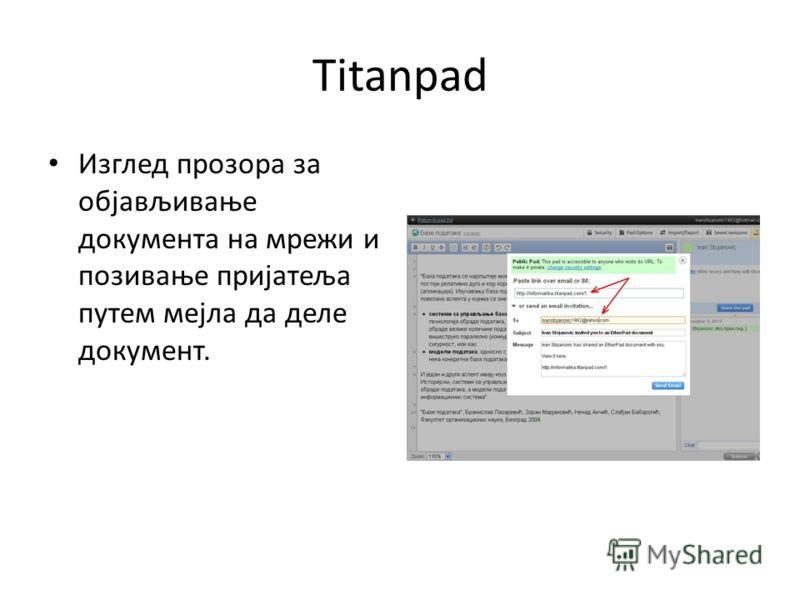 Titanpad Изглед прозора за објављивање документа на мрежи и позивање пријатеља путем мејла да деле документ.
