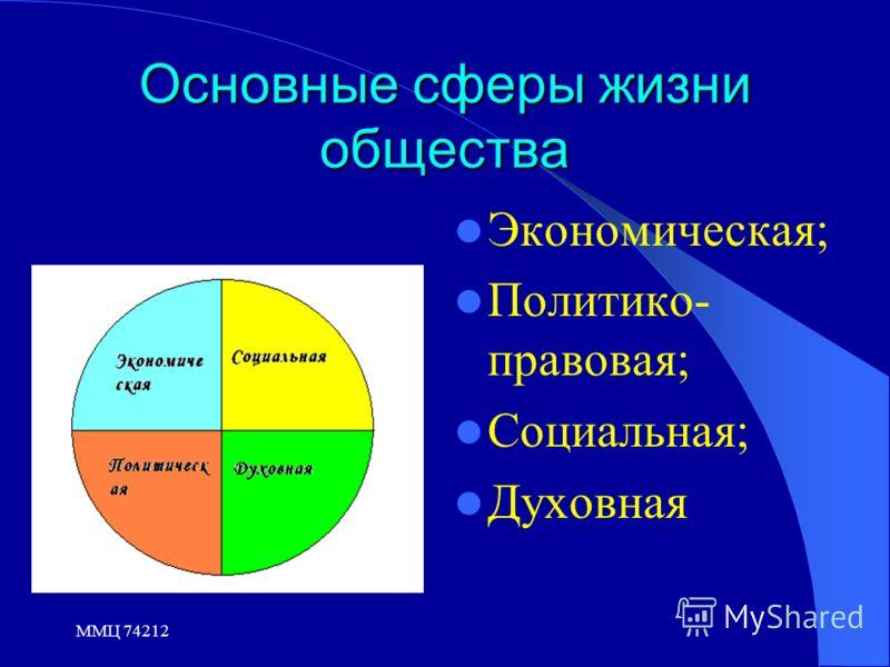 ММЦ 74212 Тема: Духовная сфера жизни общества. Культура.