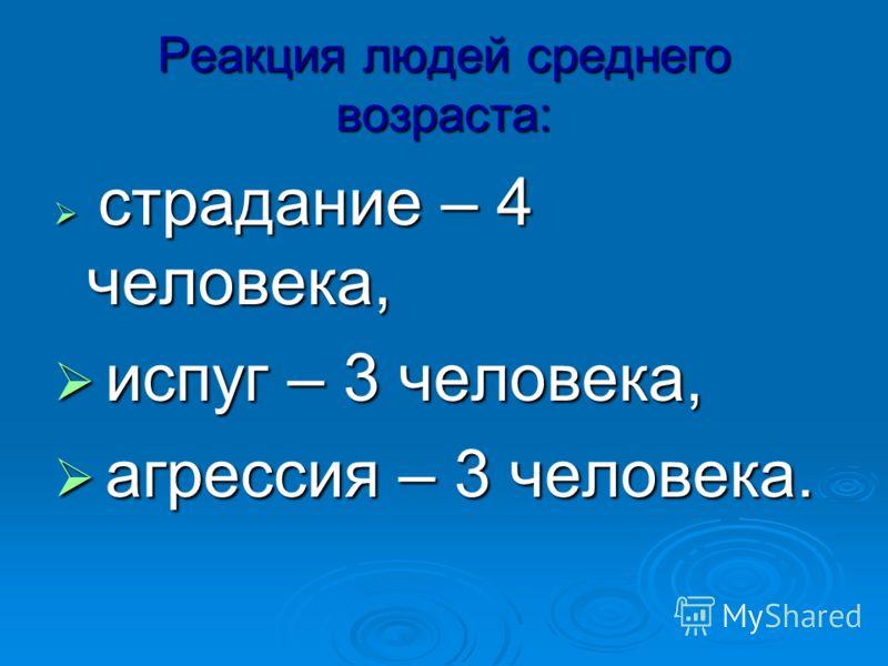 Реакция людей среднего возраста: страдание – 4 человека, страдание – 4 человека, испуг – 3 человека, испуг – 3 человека, агрессия – 3 человека. агрессия – 3 человека.