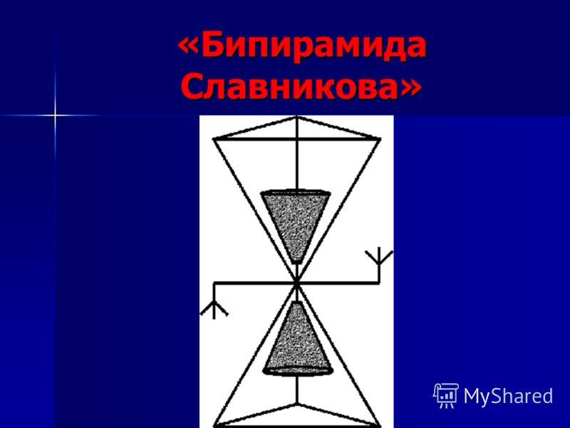 «Пирамида Проскурякова»