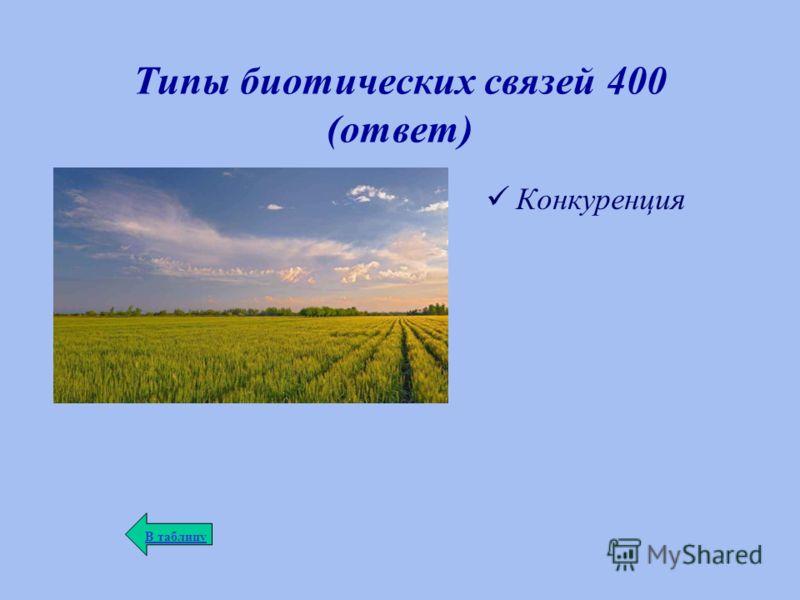 Типы биотических связей 400 (ответ) Конкуренция В таблицу