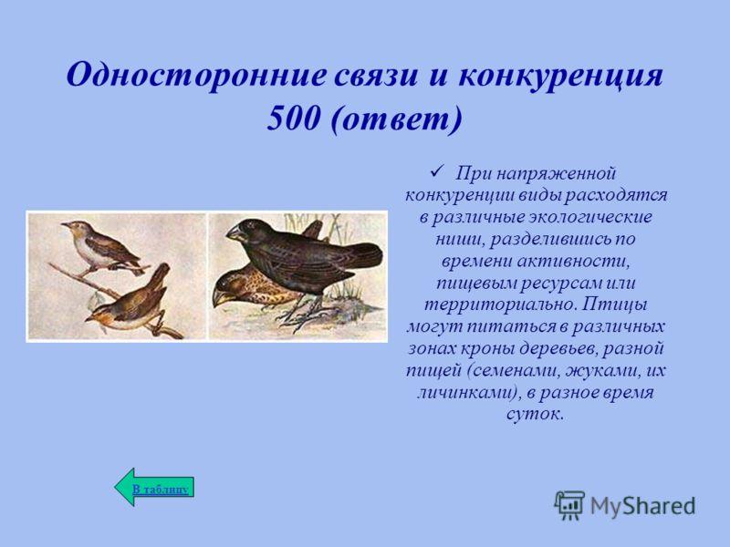 Односторонние связи и конкуренция 500 (ответ) При напряженной конкуренции виды расходятся в различные экологические ниши, разделившись по времени активности, пищевым ресурсам или территориально. Птицы могут питаться в различных зонах кроны деревьев,