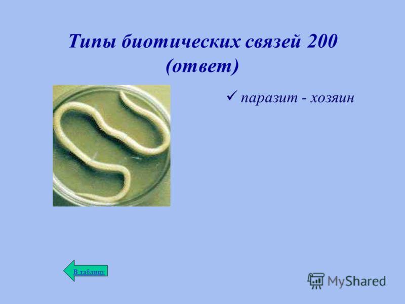 Типы биотических связей 200 (ответ) паразит - хозяин В таблицу