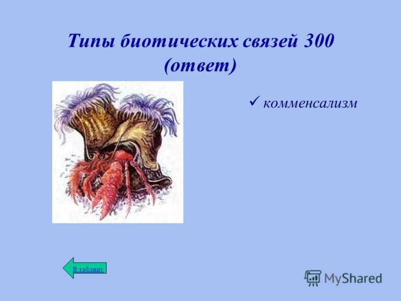 Типы биотических связей 300 (ответ) комменсализм В таблицу