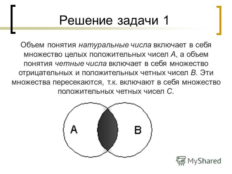 Решение задачи 1 Объем понятия натуральные числа включает в себя множество целых положительных чисел А, а объем понятия четные числа включает в себя множество отрицательных и положительных четных чисел В. Эти множества пересекаются, т.к. включают в с