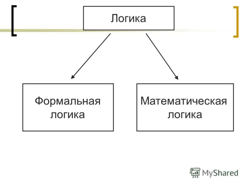 Логика Формальная логика Математическая логика