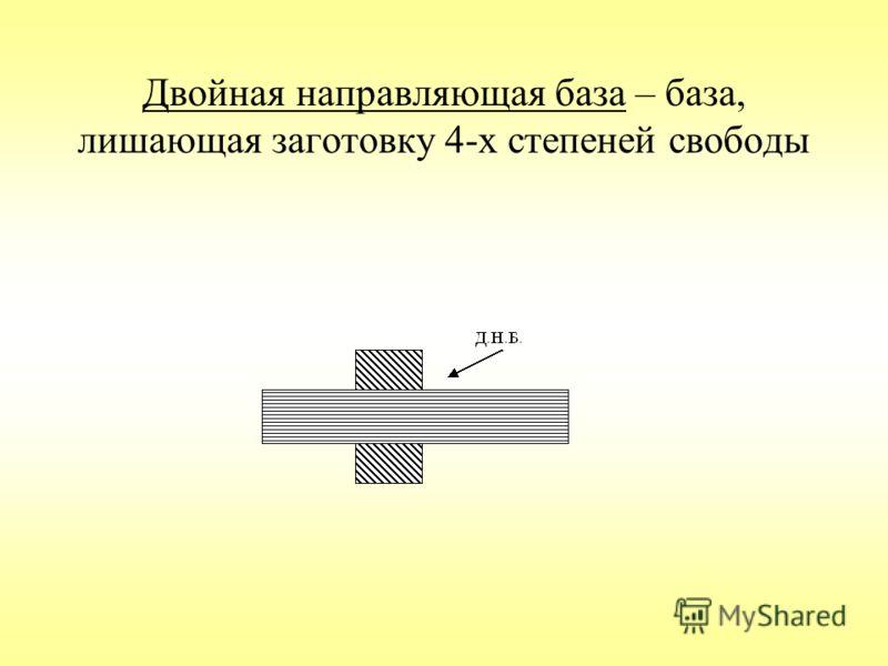 Виды применяемых баз Установочная база лишает заготовку трех степеней свободы: перемещения вдоль одной оси и вращения вокруг остальных. Направляющая база лишает заготовку двух степеней свободы: перемещения вдоль одной оси и поворота вокруг другой. Оп
