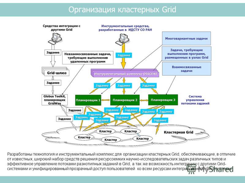 Организация кластерных Grid Разработаны технология и инструментальный комплекс для организации кластерных Grid, обеспечивающие, в отличие от известных, широкий набор средств решения ресурсоемких научно-исследовательских задач различных типов и эффект