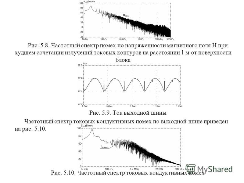 Рис. 5.8. Частотный спектр помех по напряженности магнитного поля Н при худшем сочетании излучений токовых контуров на расстоянии 1 м от поверхности блока Рис. 5.9. Ток выходной шины Частотный спектр токовых кондуктивных помех по выходной шине привед