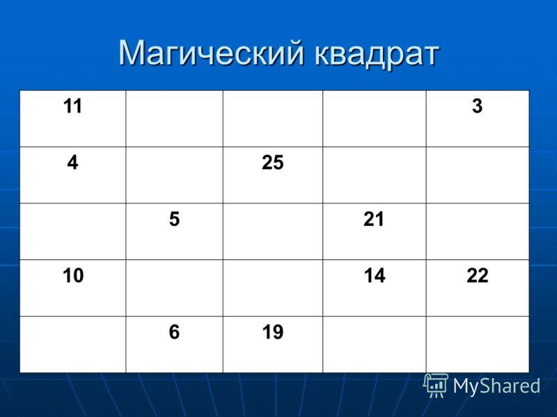 III конкурс «Магический квадрат» (Всем командам раздаются квадраты.) (Всем командам раздаются квадраты.) Заполните все клеточки таблицы цифрами от 1 до 25 так, чтобы сумма чисел по всем направлениям равнялась шестидесяти пяти. Помните, что ни одно чи