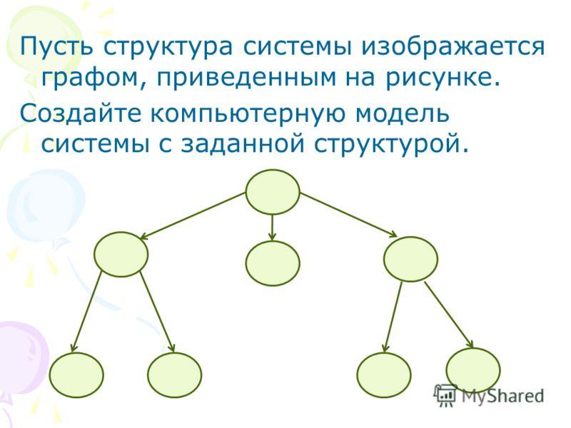 Пусть структура системы изображается графом, приведенным на рисунке. Создайте компьютерную модель системы с заданной структурой.