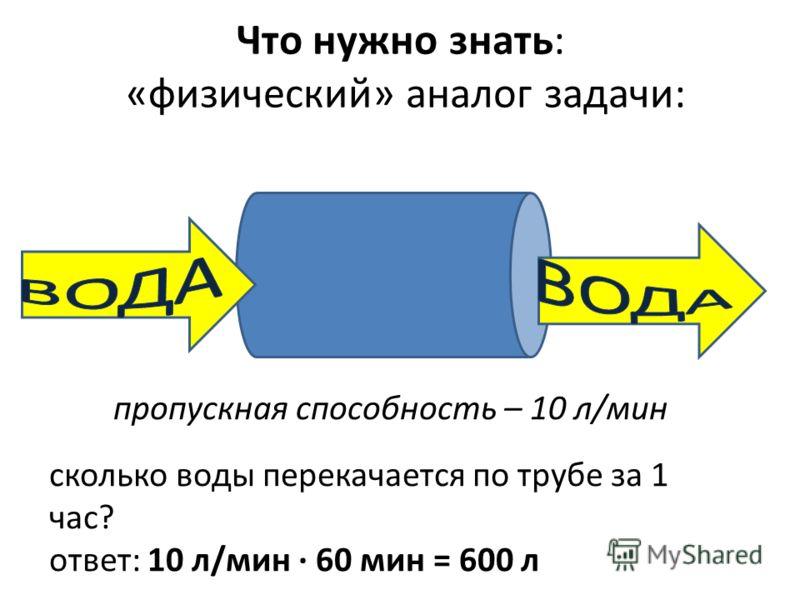 Что нужно знать: «физический» аналог задачи: пропускная способность – 10 л/мин сколько воды перекачается по трубе за 1 час? ответ: 10 л/мин · 60 мин = 600 л