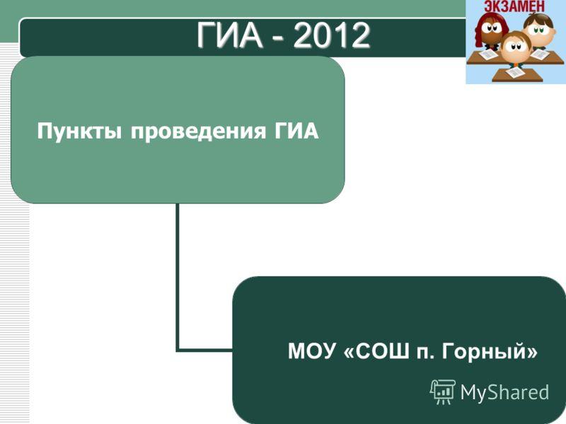 LOGO ГИА - 2012 Пункты проведения ГИА МОУ «СОШ п. Горный»