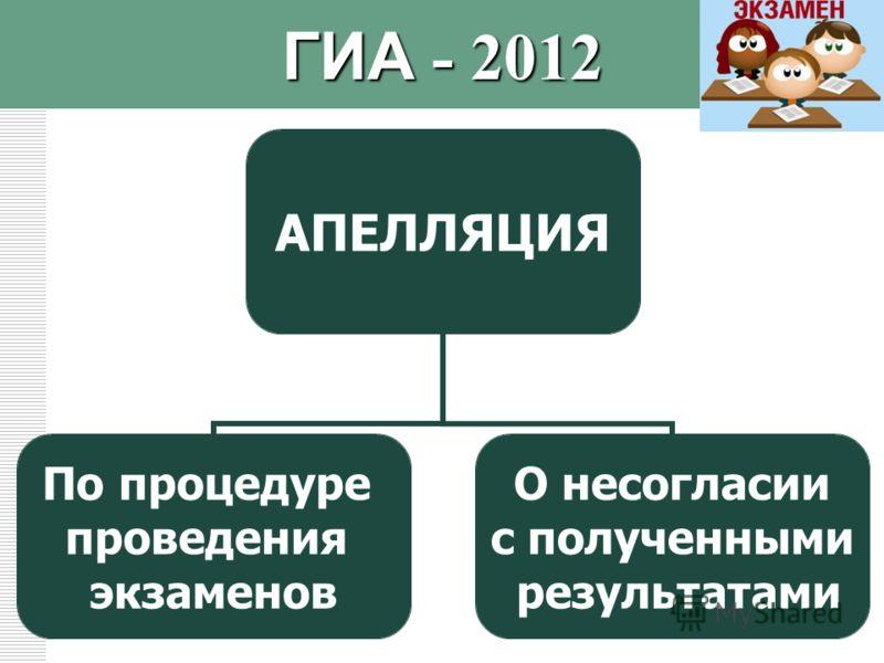 LOGO АПЕЛЛЯЦИЯ По процедуре проведения экзаменов О несогласии с полученными результатами ГИА - 2012