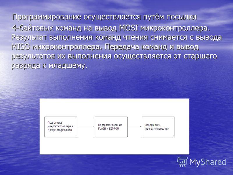 Программирование осуществляется путём посылки Программирование осуществляется путём посылки 4-байтовых команд на вывод MOSI микроконтроллера. Результат выполнения команд чтения снимается с вывода MISO микроконтроллера. Передача команд и вывод результ