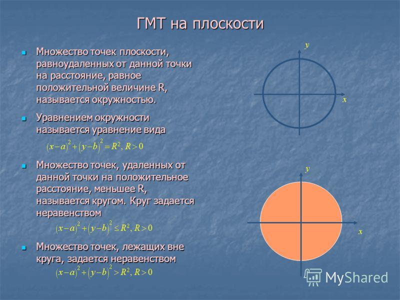 ГМТ на плоскости Множество точек плоскости, равноудаленных от данной точки на расстояние, равное положительной величине R, называется окружностью. Множество точек плоскости, равноудаленных от данной точки на расстояние, равное положительной величине