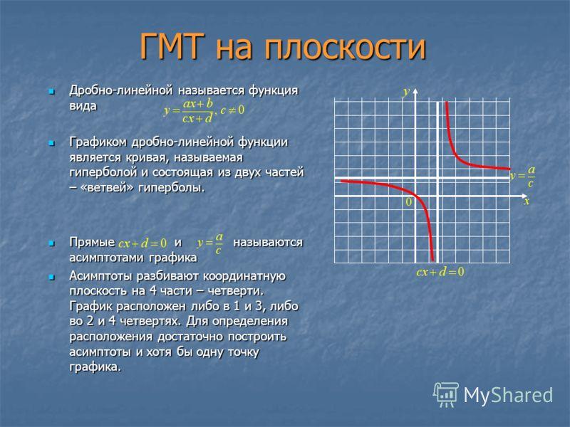 ГМТ на плоскости Дробно-линейной называется функция вида Дробно-линейной называется функция вида Графиком дробно-линейной функции является кривая, называемая гиперболой и состоящая из двух частей – «ветвей» гиперболы. Графиком дробно-линейной функции