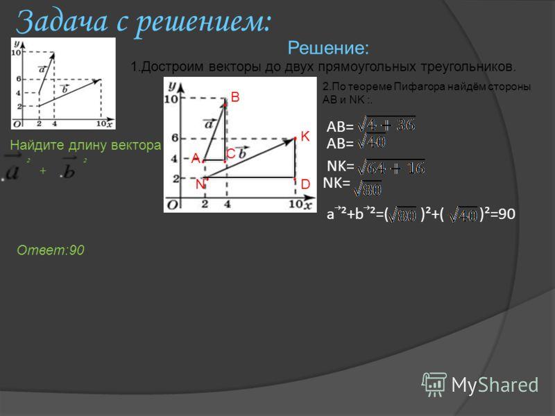 Задача с решением: Найдите длину вектора Решение: 1.Достроим векторы до двух прямоугольных треугольников....... A B C N K D 2.По теореме Пифагора найдём стороны AB и NK :. ²² + AB= NK= a ²+b ²=( )²+( )²=90 Ответ:90