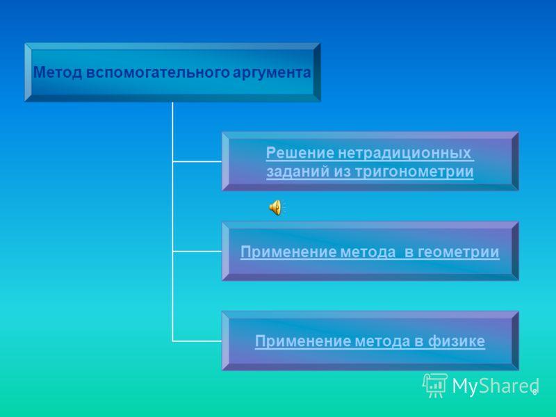 8 Метод вспомогательного аргумента Решение нетрадиционных заданий из тригонометрии Применение метода в геометрии Применение метода в физике