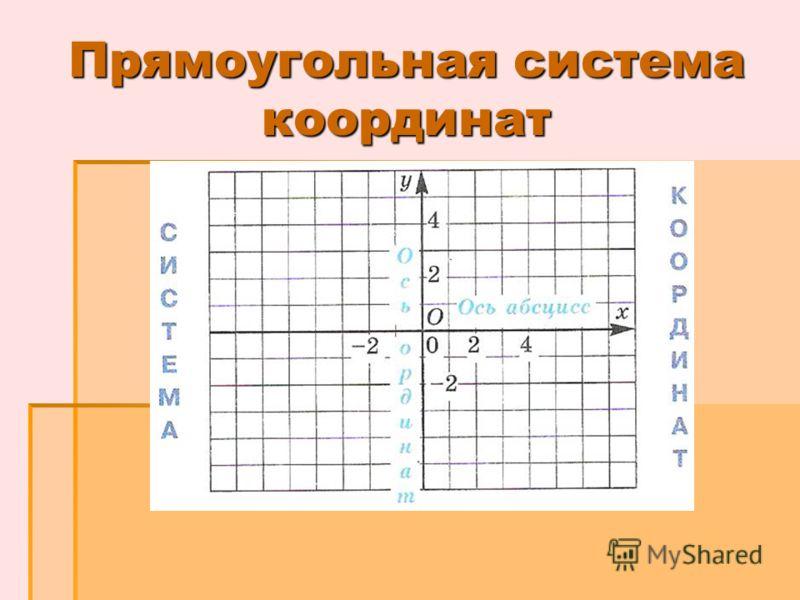 Прямоугольная система координат