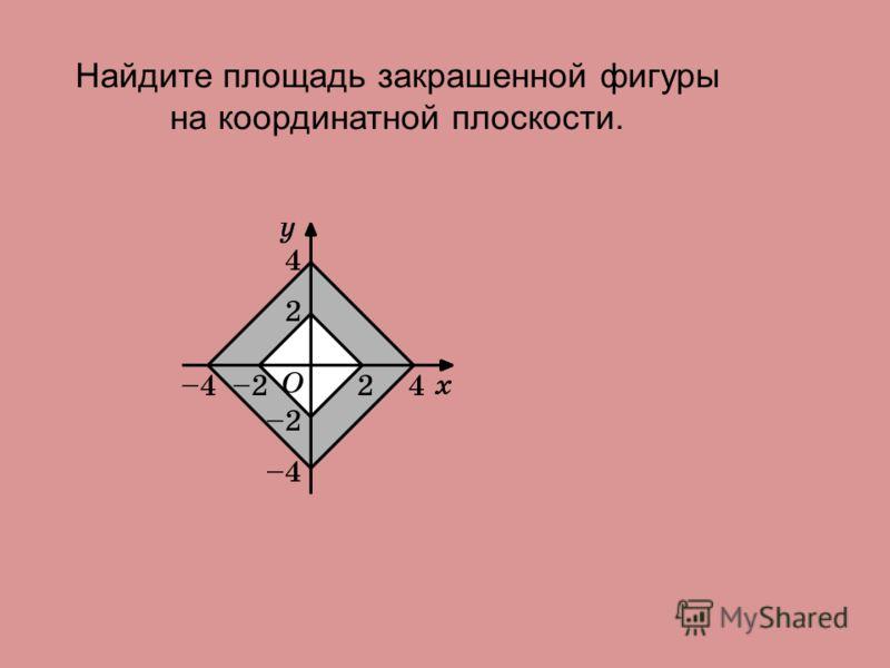 Найдите площадь закрашенной фигуры на координатной плоскости.