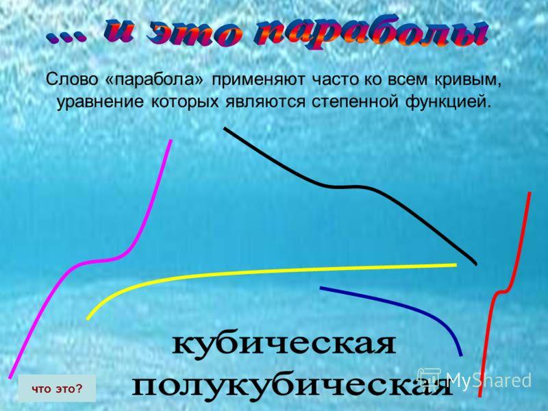 Слово «парабола» применяют часто ко всем кривым, уравнение которых являются степенной функцией. что это?
