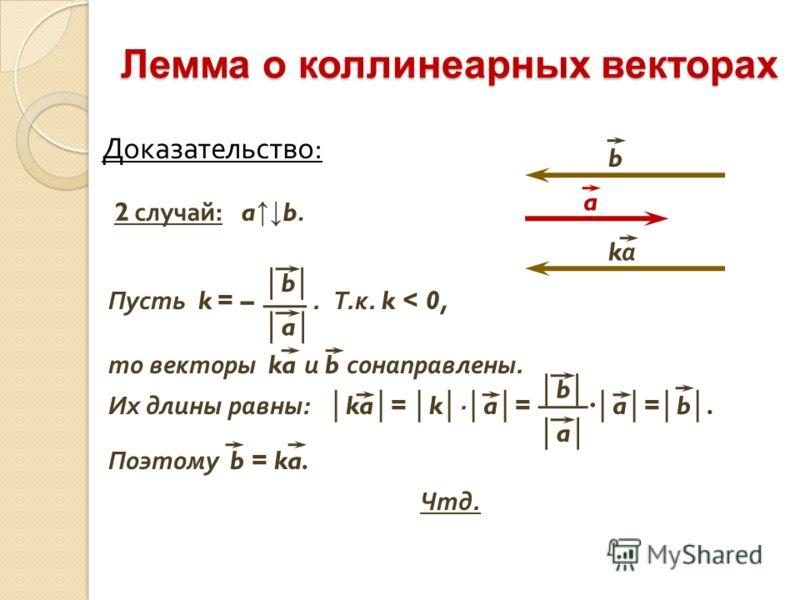 Пусть k = –. Т. к. k < 0, то векторы ka и b сонаправлены. Их длины равны : ka = k a = a = b. Поэтому b = ka. Чтд. b a b a Доказательство : a b kаkа Лемма о коллинеарных векторах 2 случай : a b.