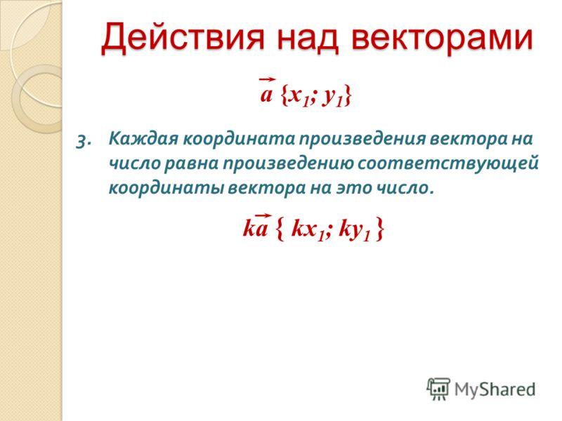 Действия над векторами 3.Каждая координата произведения вектора на число равна произведению соответствующей координаты вектора на это число. а {х 1 ; у 1 } kа { kх1; kу1 }kа { kх1; kу1 }