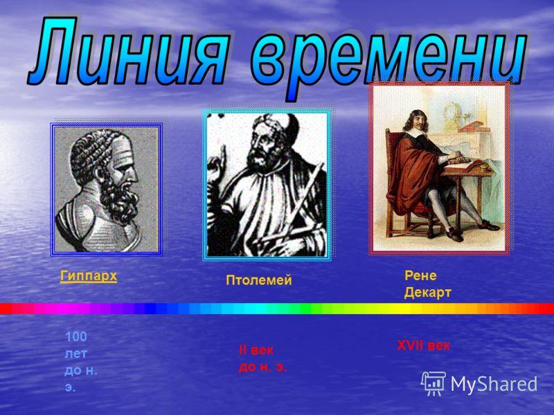 Гиппарх Птолемей Рене Декарт 100 лет до н. э. II век до н. э. XVII век