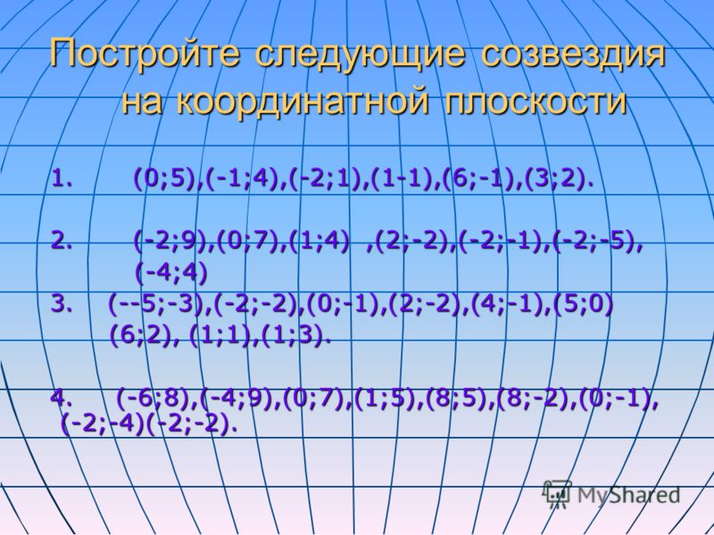Постройте следующие созвездия на координатной плоскости 1. (0;5),(-1;4),(-2;1),(1-1),(6;-1),(3;2). 1. (0;5),(-1;4),(-2;1),(1-1),(6;-1),(3;2). 2. (-2;9),(0;7),(1;4),(2;-2),(-2;-1),(-2;-5), 2. (-2;9),(0;7),(1;4),(2;-2),(-2;-1),(-2;-5), (-4;4) (-4;4) 3.