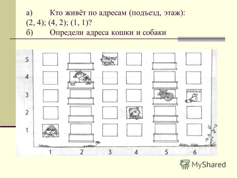 а)Кто живёт по адресам (подъезд, этаж): (2, 4); (4, 2); (1, 1)? б)Определи адреса кошки и собаки