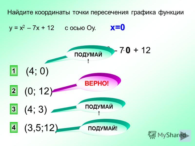у = х 2 – 7х + 12 (0; 12) Найдите координаты точки пересечения графика функции у = х 2 – 7х + 12 с осью Оу. 0 2 1 3 4 (4; 0) (4; 3) (3,5;12) ПОДУМАЙ ! ВЕРНО! ПОДУМАЙ ! х=00