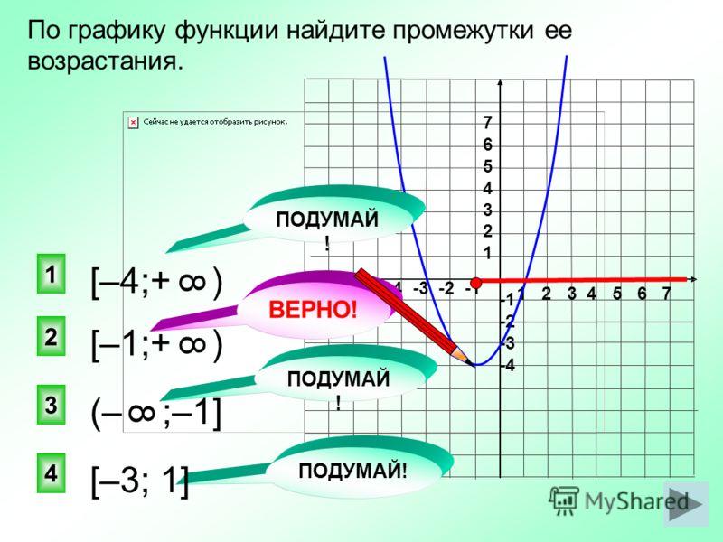 1 3 4 По графику функции найдите промежутки ее возрастания. 1 2 3 4 5 6 7 -7 -6 -5 -4 -3 -2 -1 76543217654321 -2 -3 -4 ПОДУМАЙ ! ВЕРНО! ПОДУМАЙ ! 2 [–1;+ ) 8 [–4;+ ) 8 (– ;–1] 8 [–3; 1]