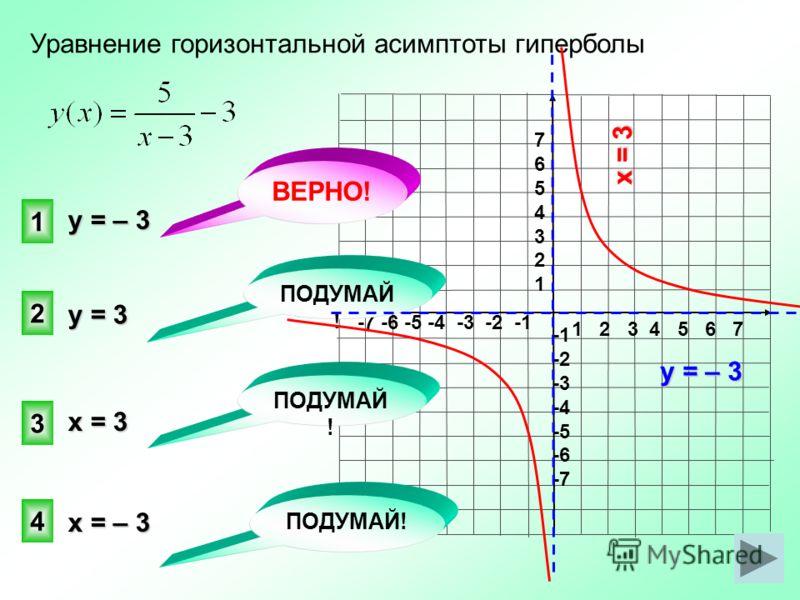 1 2 3 4 5 6 7 -7 -6 -5 -4 -3 -2 -1 76543217654321 -2 -3 -4 -5 -6 -7 Уравнение горизонтальной асимптоты гиперболы 1 2 3 4 у = – 3 ПОДУМАЙ ! ВЕРНО! у = – 3 у = 3 х = 3 х = – 3 х = 3
