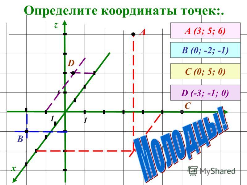 Определите координаты точек:. x y z А (3; 5; 6) А В (0; -2; -1) 1 1 1 В С (0; 5; 0) С D (-3; -1; 0) D