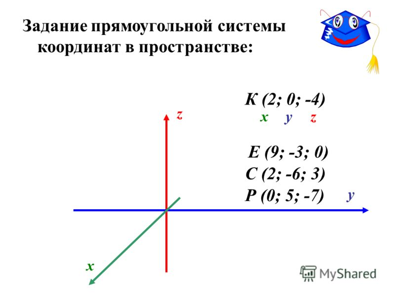Задание прямоугольной системы координат в пространстве: Р (0; 5; -7) К (2; 0; -4) С (2; -6; 3) Е (9; -3; 0) z у х хуz