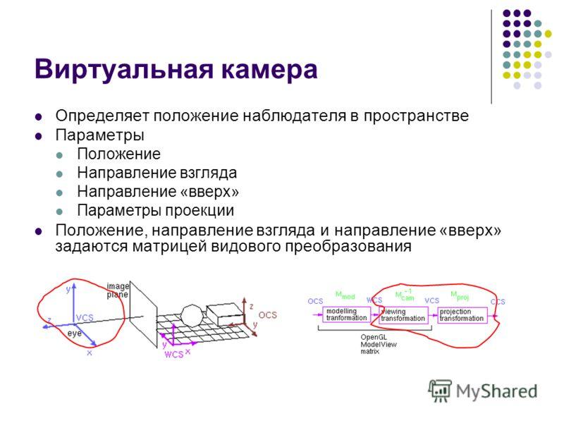 Виртуальная камера Определяет положение наблюдателя в пространстве Параметры Положение Направление взгляда Направление «вверх» Параметры проекции Положение, направление взгляда и направление «вверх» задаются матрицей видового преобразования