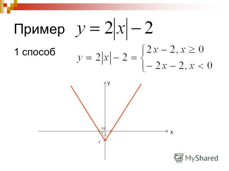 Пример 1 способ -2 х у 0 0
