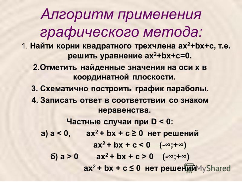 Алгоритм применения графического метода: 1. Найти корни квадратного трехчлена ах 2 +bх+с, т.е. решить уравнение ах 2 +bх+с=0. 2.Отметить найденные значения на оси х в координатной плоскости. 3. Схематично построить график параболы. 4. Записать ответ