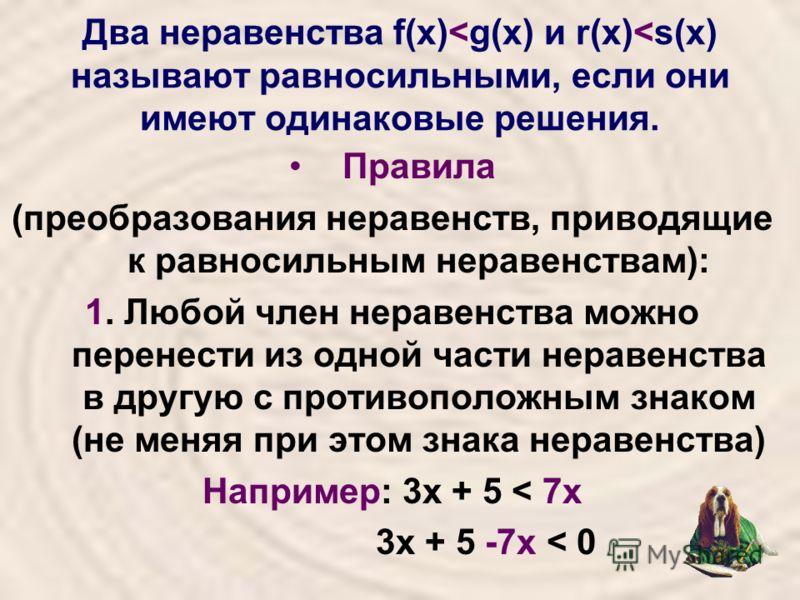 Два неравенства f(х)