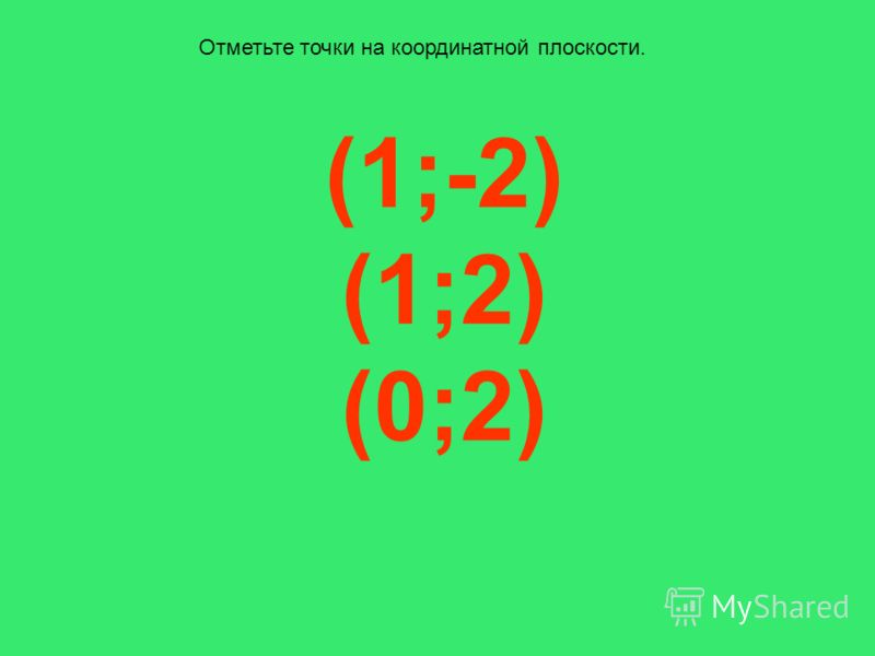 (1;-2) (1;2) (0;2)
